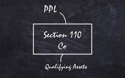 Structured Finance SPV – Section 110 Company